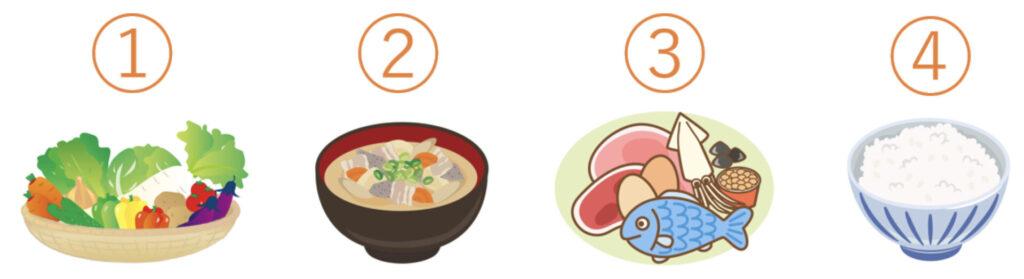 (痩せる習慣)食べる順番を意識する